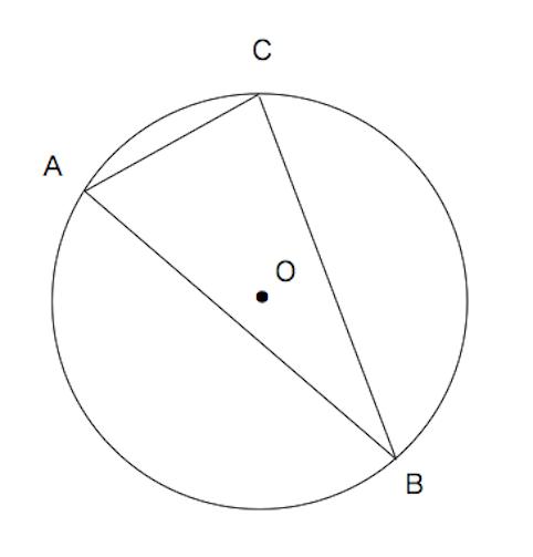 円周角の定理 練習問題④(角度がわからない)