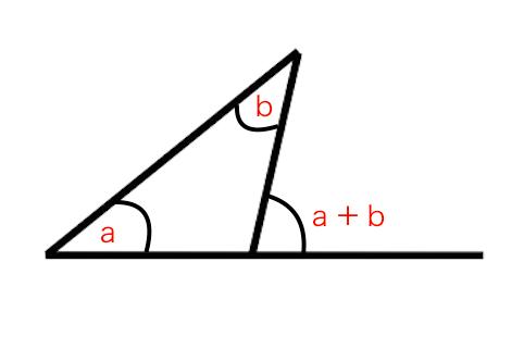 外角の定理とは