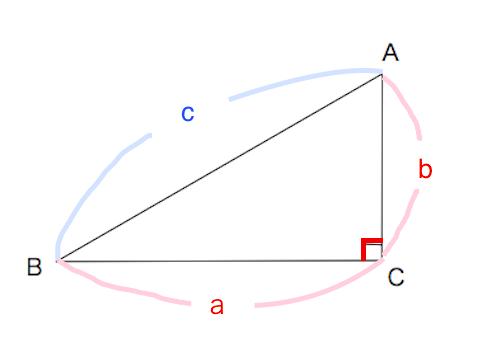 めっっちゃシンプル!三平方の定理