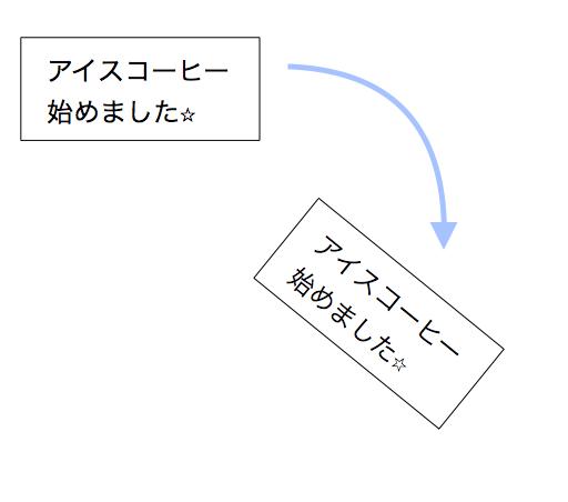 図形の平行移動、回転移動とは?