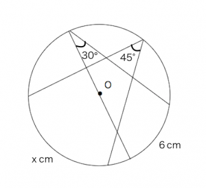 円周角の問題