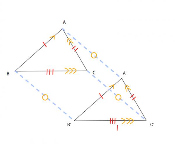 平行移動 問題2