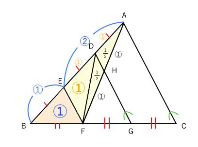 面積何倍 応用 1−7