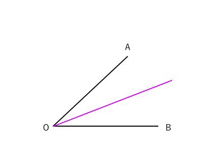 角の二等分線1−2