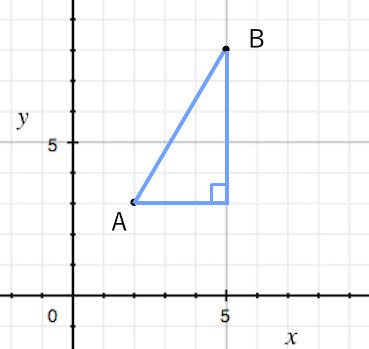 2点間の距離1−2