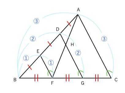 面積何倍 応用 1−4