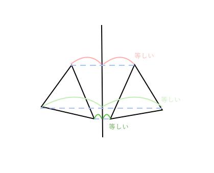 対称移動1