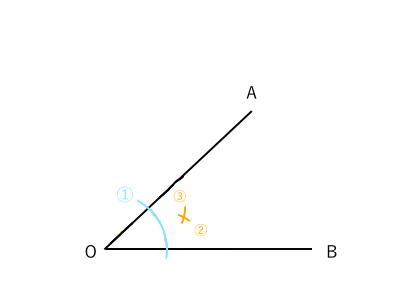 角の二等分線1−4