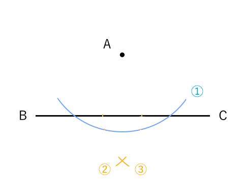 垂直な線を作図1−4