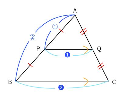 中点連結定理とは?