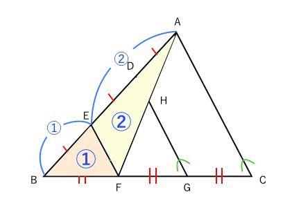 面積何倍 応用 1−5