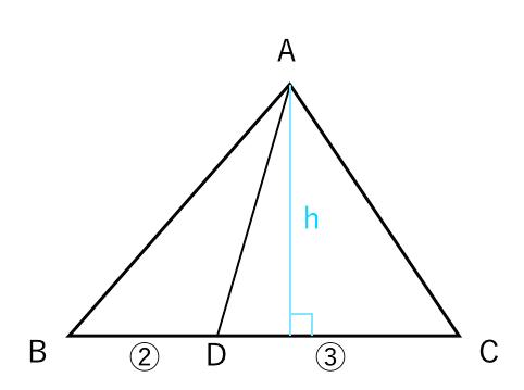 面積何倍1−2