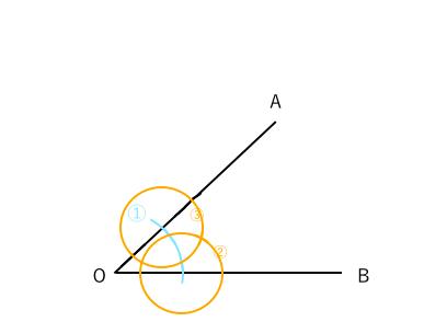 角の二等分線1−5