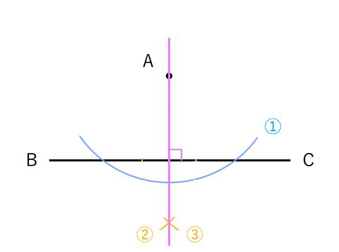 垂直な線を作図1−5