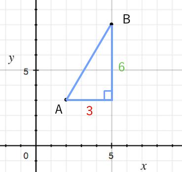 2点間の距離1−3