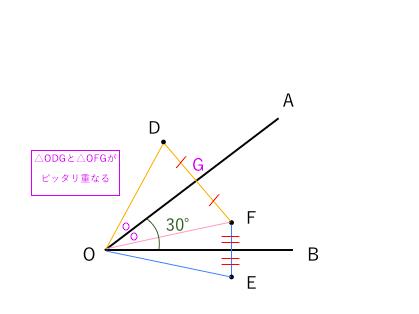 対称移動 問題1−3