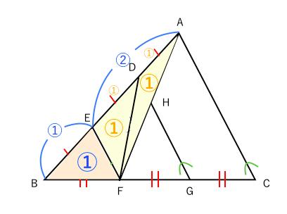 面積何倍 応用 1−6