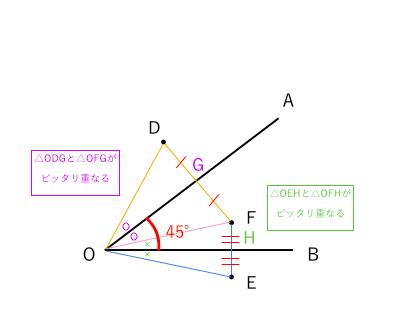 対称移動 問題1−5