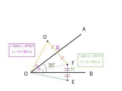 対称移動 問題1−4