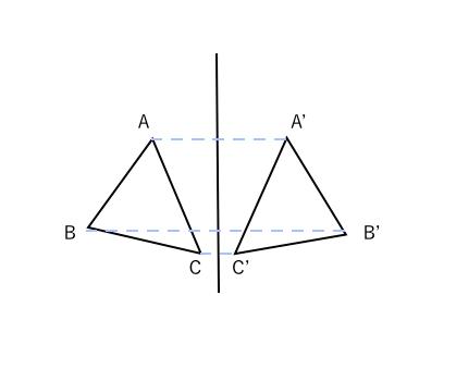対称移動2