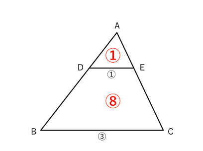 相似比 面積比 体積比3