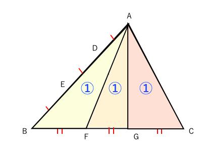 面積何倍 応用 1−8