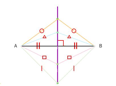 垂直二等分線の作図5