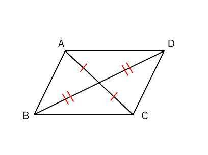 平行四辺形で知っておくべきこと!