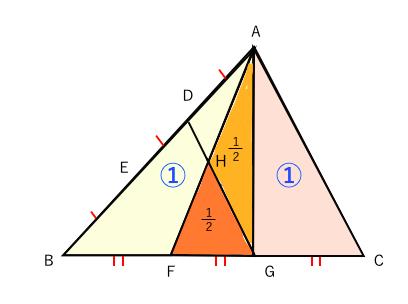 面積何倍 応用 1−9