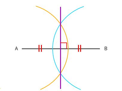 垂直二等分線の作図4