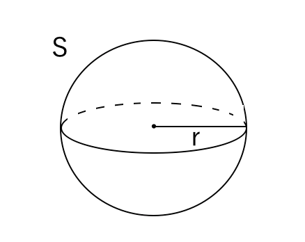 球の表面積の求め方