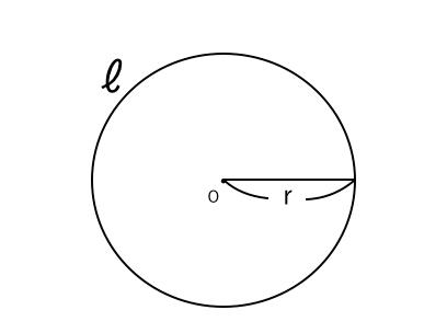 円周の求め方