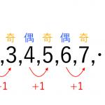 文字で「偶数」「奇数」を表す!