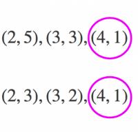連立方程式の解