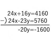 連立方程式,利用