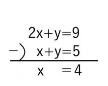 連立方程式,加減法