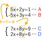 連立方程式の解き方 加減法