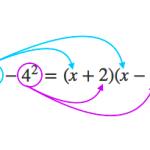 因数分解 ~何かの2乗を探す~