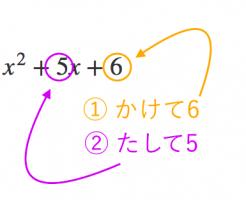因数分解,公式,かける,たす