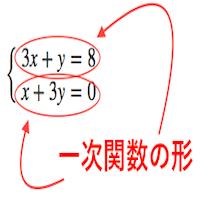 一次関数 ~連立方程式とグラフの関係~