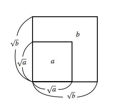 平方根,大小,不等号