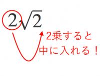 平方根,2乗,ルート