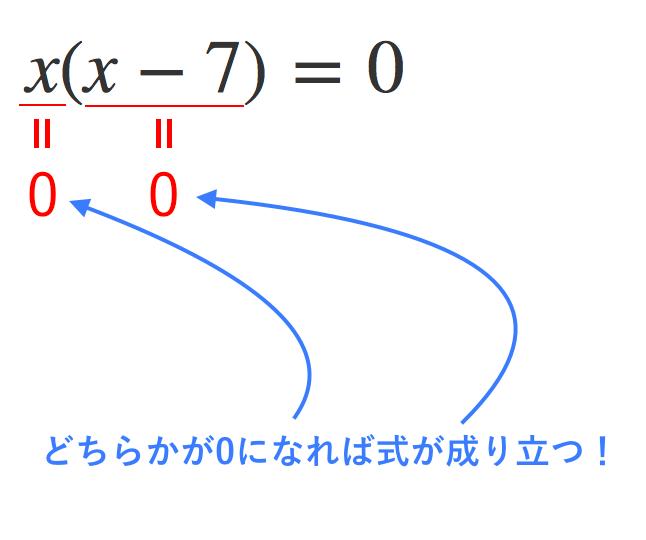 二次方程式,因数分解
