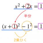 二次方程式 平方完成! ~(x+m)2=nへ変形~