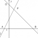 一次関数の利用 ~2直線が交わる~
