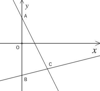 一次関数の利用 ~三角形を三等分する直線~