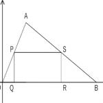 一次関数の利用 ~正方形になる条件~