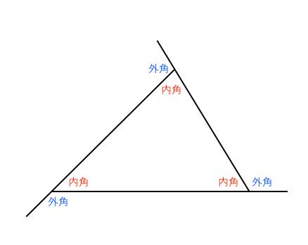 三角形,内角,外角