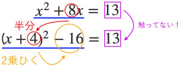 二次方程式,平方完成