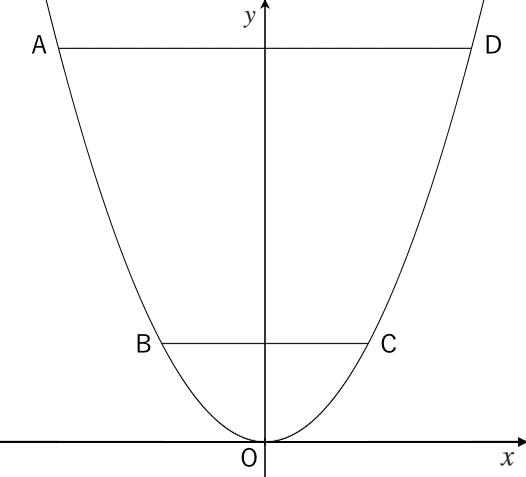 二次関数,二等分
